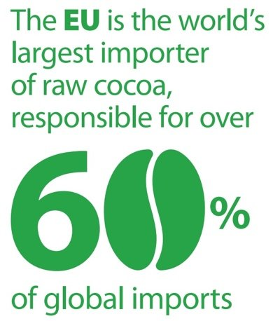 Infographic showing statistics on cocoa consumption